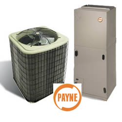 Carrier Gas Furnace Reviews